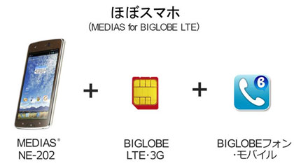 ほぼスマホ」MEDIAS for BIGLOBE LTE