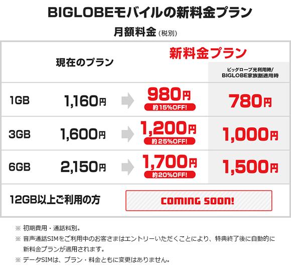BIGLOBEモバイル」が新料金プランを発表 | プレスルーム ...